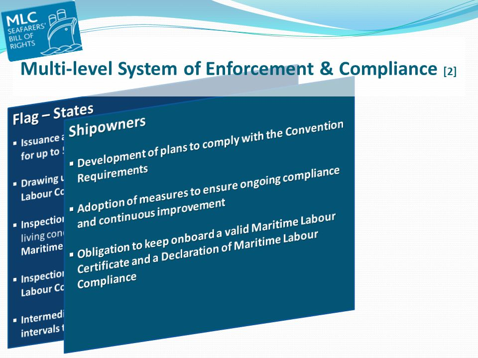 Multi-level System of Enforcement & Compliance [2]
